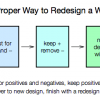 How Companies Can Prevent User Backlash After a Redesign