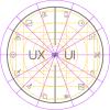 T-Shirt: UX is Not UI