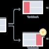 Visual Website Optimizer: World's Easiest A/B Testing Tool