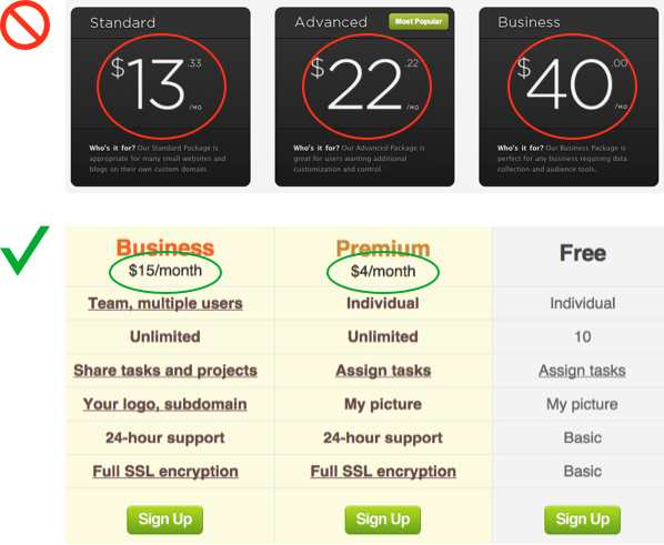 7 Design Strategies for a Successful Pricing Table