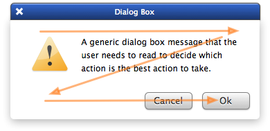 Why 'Ok' Buttons in Dialog Boxes Work Best on the Right