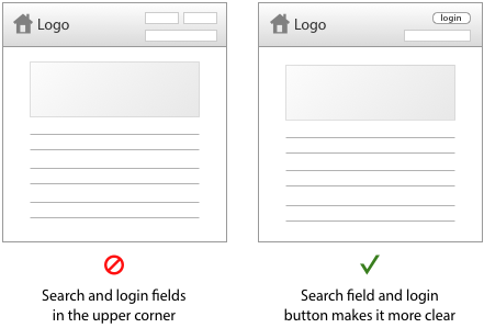 Danger of Putting Login Fields on the Home Page