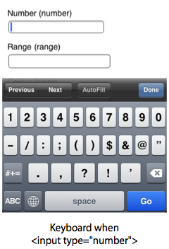 Input Types: Give Users the Right Keyboard on Mobile Forms