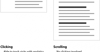 scrolling_vs_clicking