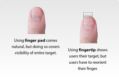 Finger Friendly Design: Ideal Mobile Touch Target Sizes