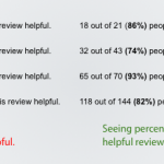 Making Helpful Reviews Easier to Spot with Percentages