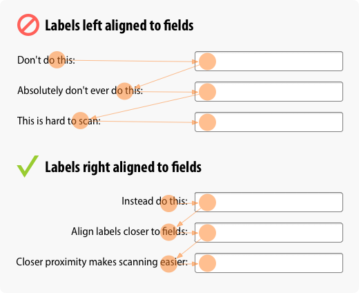 Form Label Proximity: Right Aligned is Easier to Scan