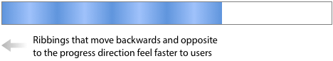 How to Make Progress Bars Feel Faster to Users - UX Movement