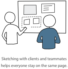 Why Its Important to Sketch Before You Wireframe