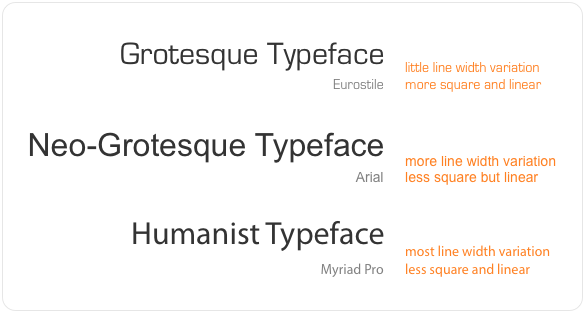 How Sans-Serif Typeface Styles Affect Readability