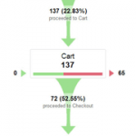 Increasing eCommerce Conversion Rates: Category Page