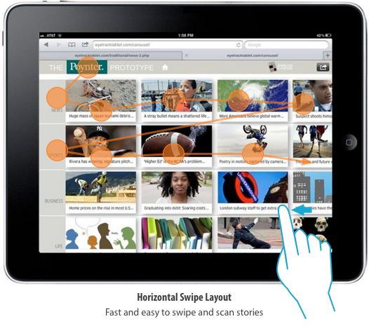 Design Your Tablet Interfaces for Horizontal Swiping