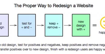 site-redesign