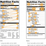 Readability of the New Nutrition Label