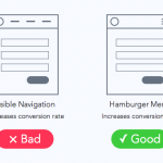How Hamburger Menus Can Increase Your Conversion Rate