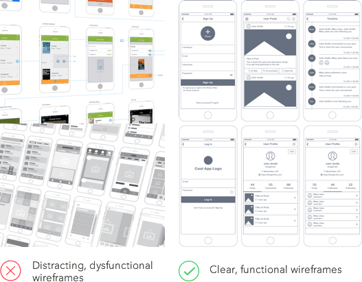 functional-wireframe