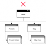 Flow Patterns: Make Site Flows in Fine Visual Detail