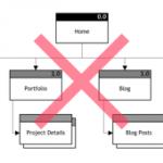 Flow Patterns: Make Site Flows in Fine Visual Detail