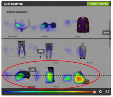 click-heatmap