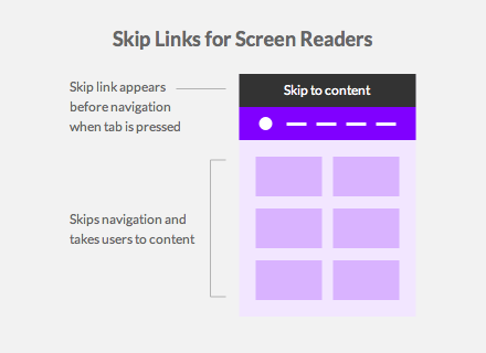 skip-links-screen-readers