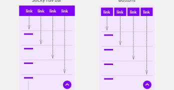 skip-links-types
