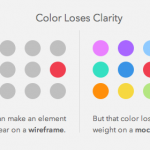 How to Communicate Visual Hierarchy on Wireframes