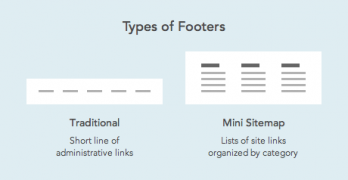 mini-sitemap-footer
