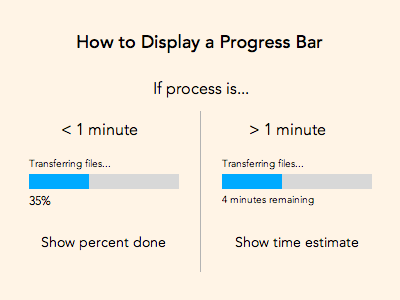 progress-bar-minutes