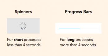 spinner-bar-4seconds