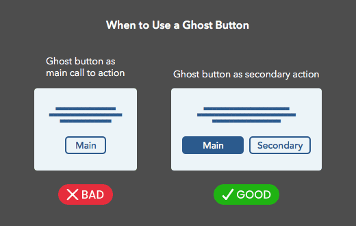 using-ghost_buttons