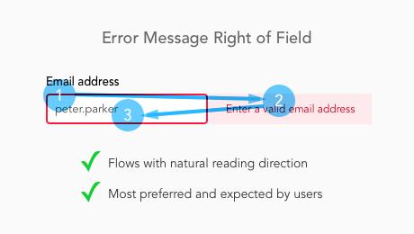 error_message-right