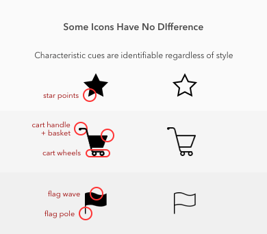 icon-style-no-difference