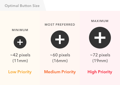 optimal-button-size