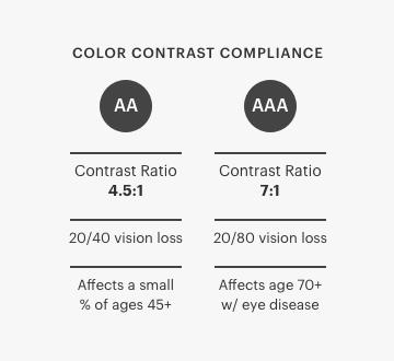 cca-compliance