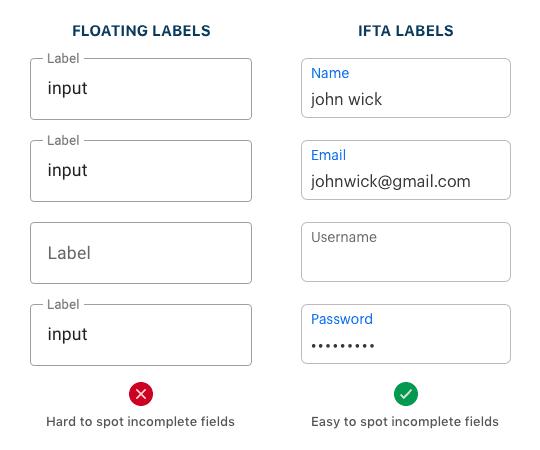floating-ifta-incomplete